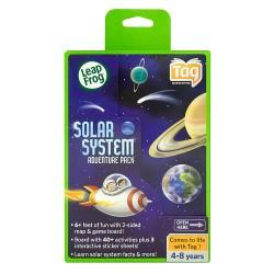 Sistem solar interactiv Tag